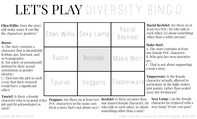 Bingo x pattern bingo maxwellsz